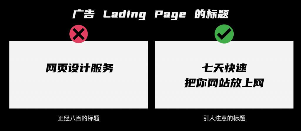 广告 Lading Page 的标题